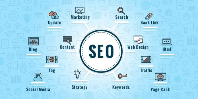 SEO BASICS: SOME ESSENTIALS TO OPTIMIZING YOUR SITE